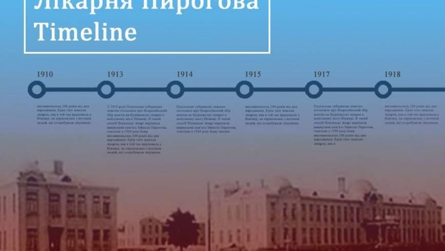 Таймлайн: Історія лікарні Пирогова за кілька хвилин (ІНТЕРАКТИВ)