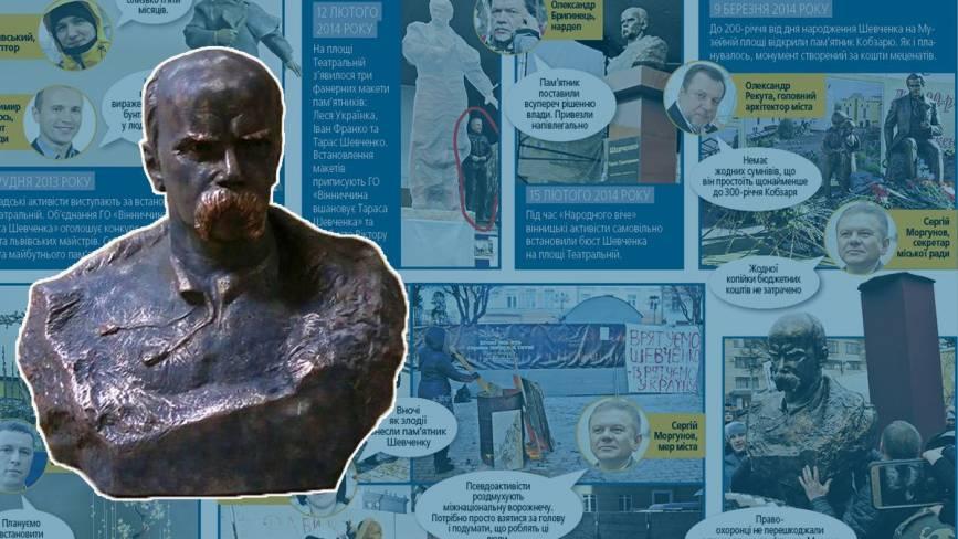 Комікс про історію пам'ятників Шевченка біля вінницького театру