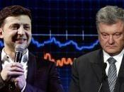 Вибори в Україні: в мережі озвучили перші результати екзит-полів