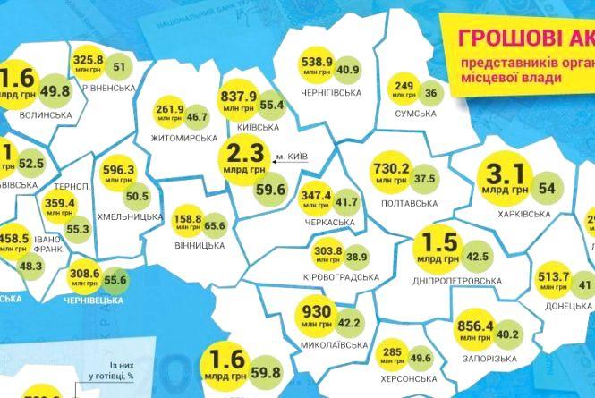«Гроші в матраці»: вінницькі чиновники задекларували найбільше готівки по Україні
