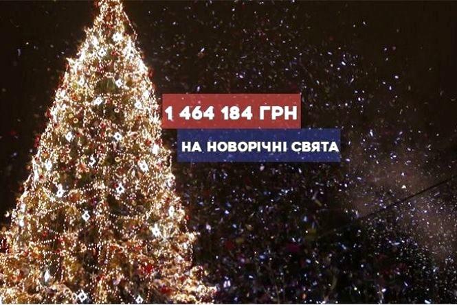 Новорічні свята: на що місто витратить 1,46 млн гривень? (ІНФОГРАФІКА)