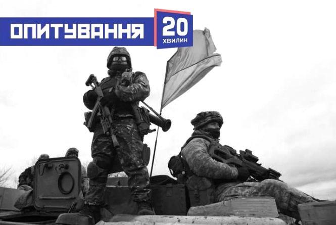 Чи потрібно ввести воєнний стан в Україні? (ОПИТУВАННЯ)