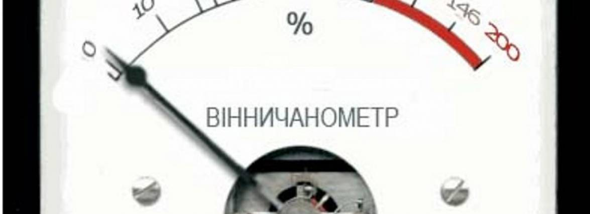 Тест: На скільки відсотків ти вінничанин?