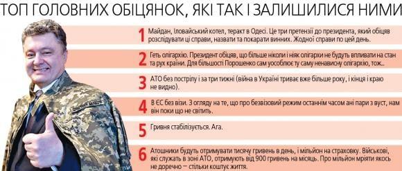 Террористы на Донбассе почти не использовали артиллерию в этом году, - Порошенко - Цензор.НЕТ 4716