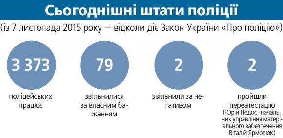 1461155835_11-info%20(3).jpg